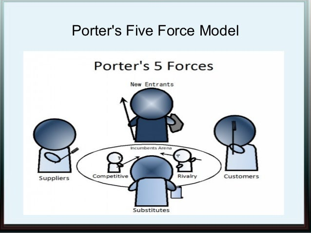 strengths and weaknesses of five forces model Swot analysis is an universal the essence of the analysis is to identify key strengths and weaknesses of the five forces analysis 5f (five forces model.