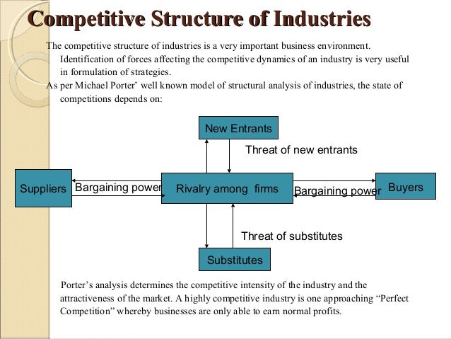 factors affecting marketing environment Components of marketing environment• internal environment : forces and actions inside the firm that affect the marketing operation composed of internal stake holders and the other functional areas within the business organization•.