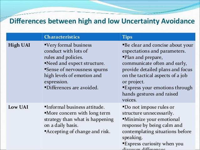 High uncertainty avoidance caribbean
