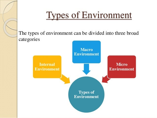 Types Of Environment Diagrams All Kind Of Wiring Diagrams