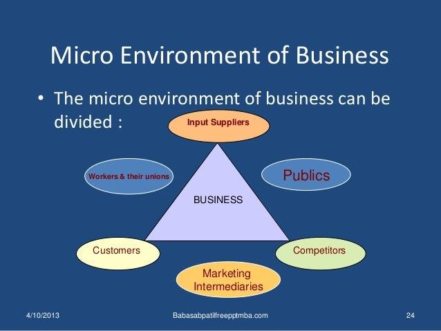 business environment wikipedia