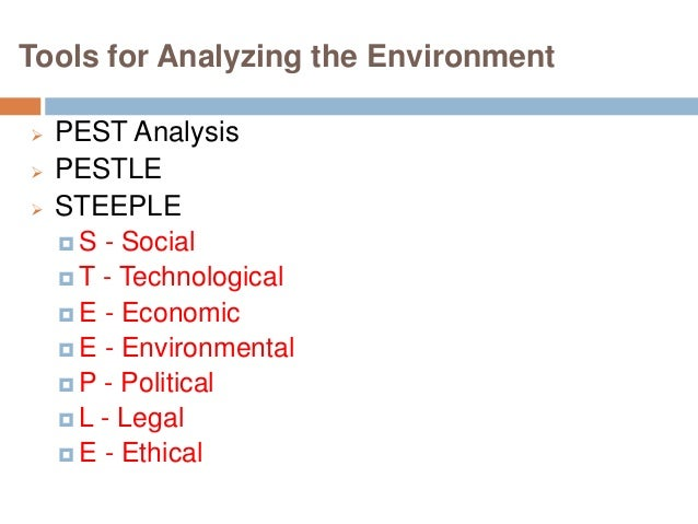 the brazilian macro environment pestle analysis marketing essay Managing strategy: pestel analysis of the firm's macro environment description: in attempting to achieve real competitive advantage, the generic competitive strategy that our company has pursued is cost leadership strategy, also known as a low cost strategy.