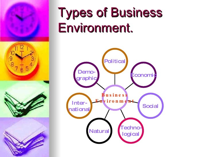 business environment The global business environment can be defined as the environment in different sovereign countries, with factors exogenous to the home environment of the organization, influencing decision making on resource use and capabilities.