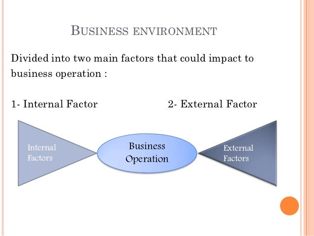 business environment analysis Business environment analysis is the study of how internal and external factors affect a business the main factors considered in.