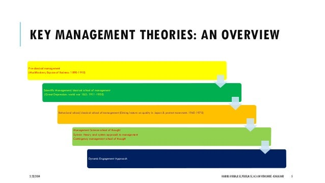 summary of management theories Key points the principles of taylor's scientific management theory became widely practiced, and the resulting cooperation between workers and managers eventually developed into the teamwork we enjoy today.