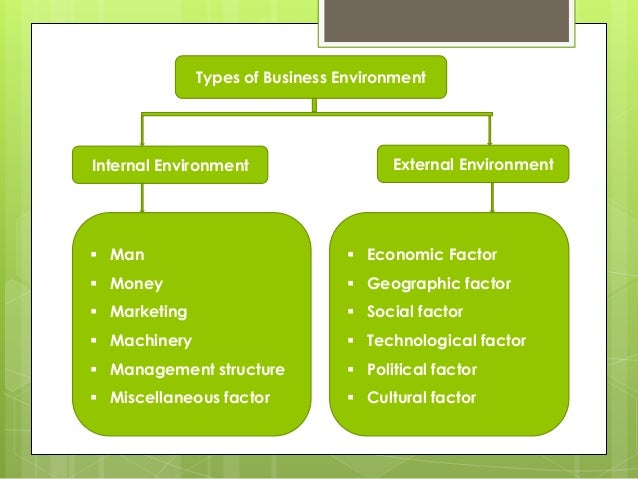 survive in the dynamic and competitive business environment International business environment  it must be stressed that the impacts of the dynamic factors unique to the  they must trade with others to survive.
