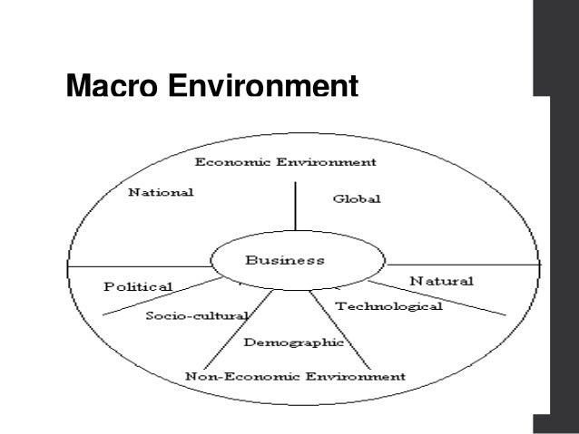 law and macro environment Difference between micro and macro environment:- today marketing has grown into such an enormous level that it affects every individual event though majorities are not conscious of the.
