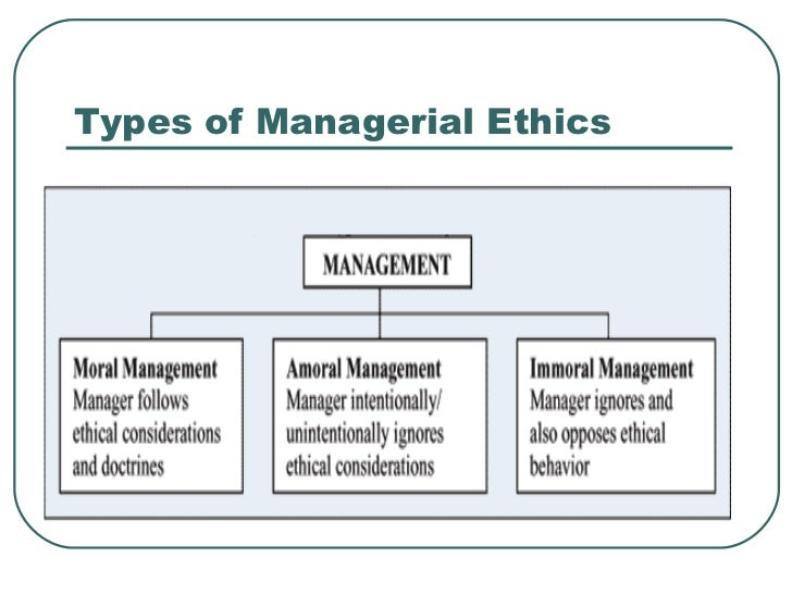 Dimensions and Types of Ethical Climate within Public ...