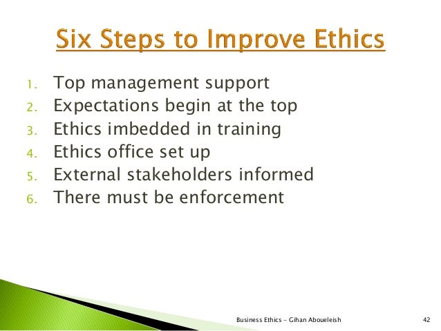 1.   Top management support2.   Expectations begin at the top3.   Ethics imbedded in training4.   Ethics office set up5.  ...