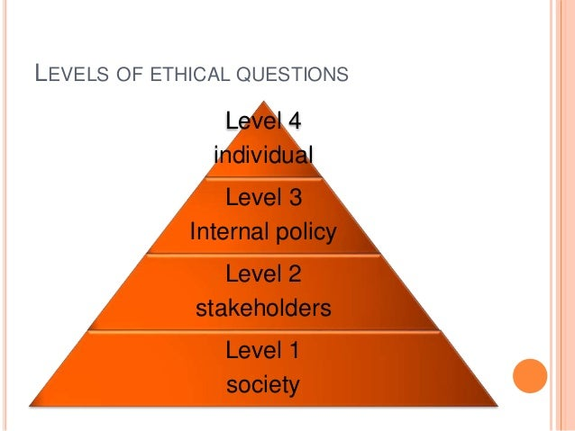 what are the potential ethical or moral effects of the organization s social initiative or potential You can only understand your organization's goals and culture if you talk to everybody national business ethics survey of the us workforce: available from the ethics and compliance initiative for a $35 donation.