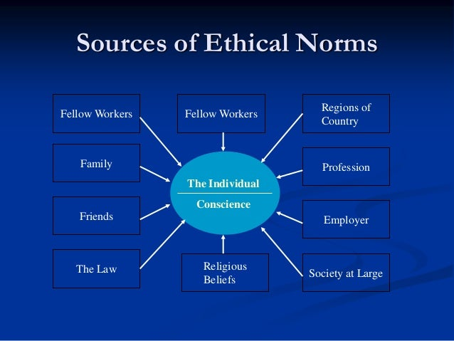 ethics and moral norms