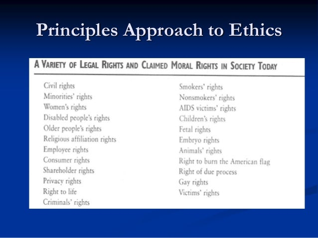 principles of utilitarianism rights justice and caring Introduction to rawls on justice the way in which the major social institutions distribute fundamental rights taken as a theory of justice, utilitarianism.