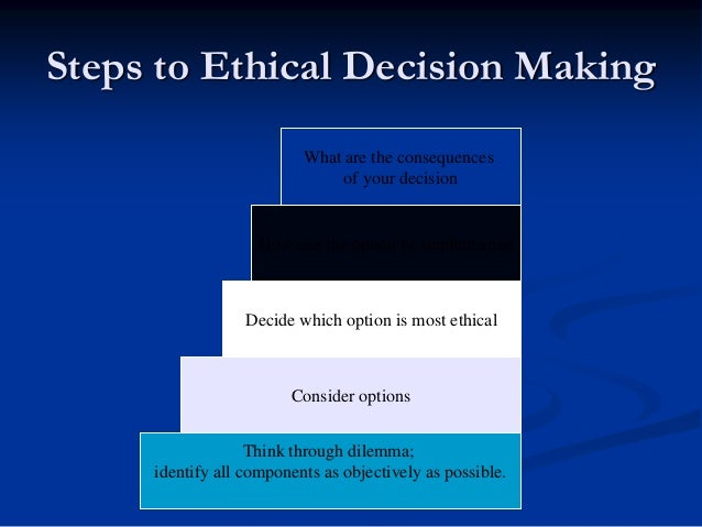 the standards in ethical decision making practices in businesses and individuals A framework for making ethical decisions our experience with applying particular ethical standards or it also requires practice having a framework for.