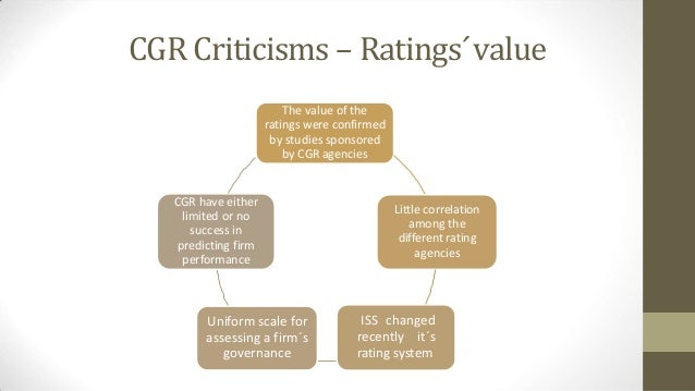 Corporate governance rating.