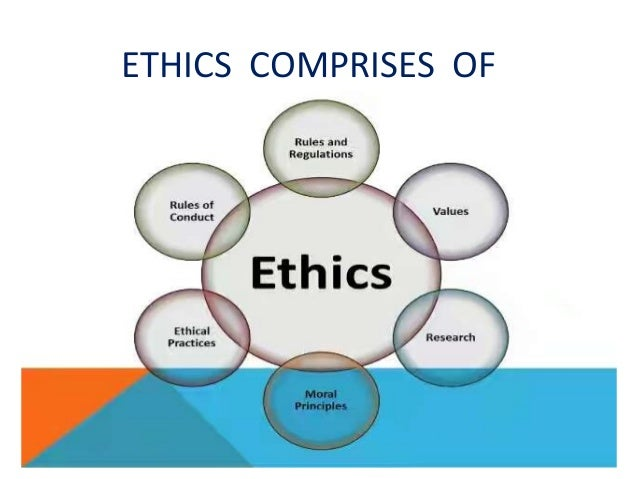 ethics and crs Business ethics vs social responsibility business ethics and social responsibility are commonly used in everyday parlance almost interchangeably while social responsibility is self explanatory, ethics is a word that puts one in a dilemma.