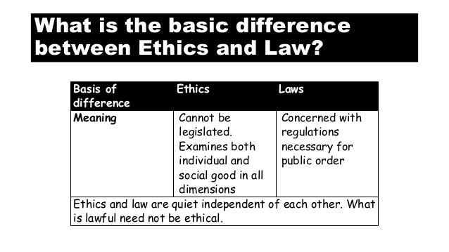 Ethics in religion