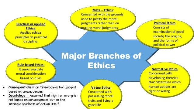contractualism and deontology frameworks in business Business ethics part ii – developing an ethical framework business organisations are social entities that have an impact on our developing an ethical framework.