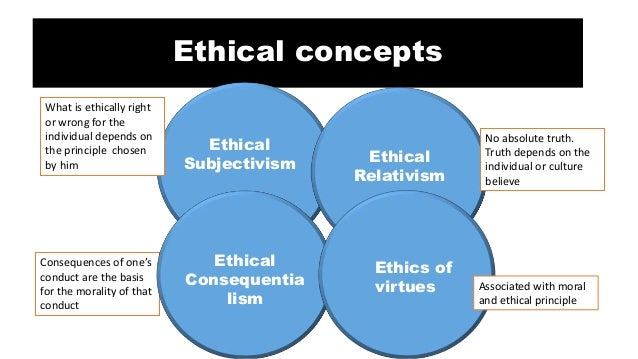 principles of ethics a discussion on which ethical model is truly ethical Using ethics labs to set a framework for ethical discussion in an undergraduate science course.