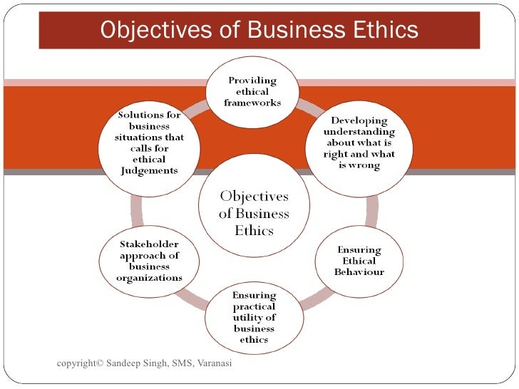 essays about ethics in business