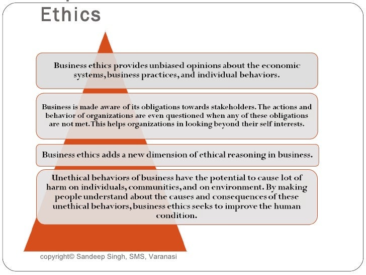 the importance of ethics in business essay Importance of business ethics essay writing service, custom importance of business ethics papers, term papers, free importance of business ethics.