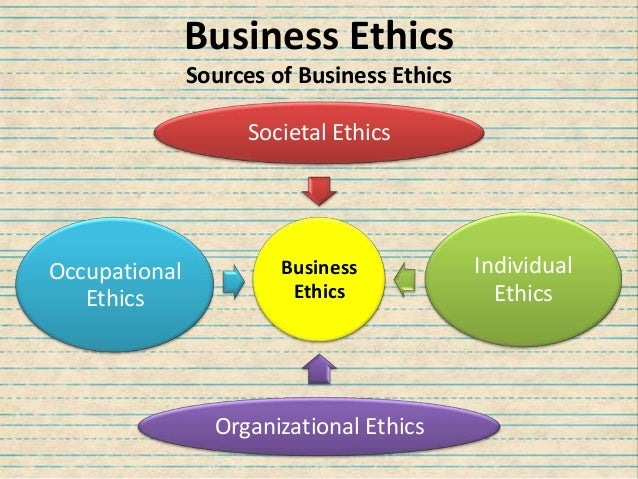 what are the benefits of business acting ethically Additionally, employees who feel acting ethically and following the rules will not get them ahead in the business sometimes feel a lack of motivation, which often leads to a decrease in.