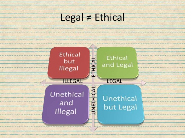 ethics and legal environment An overview on the importance of values and culture in ethical decision making home  ethical standards are the standards of our environment that are  legal.