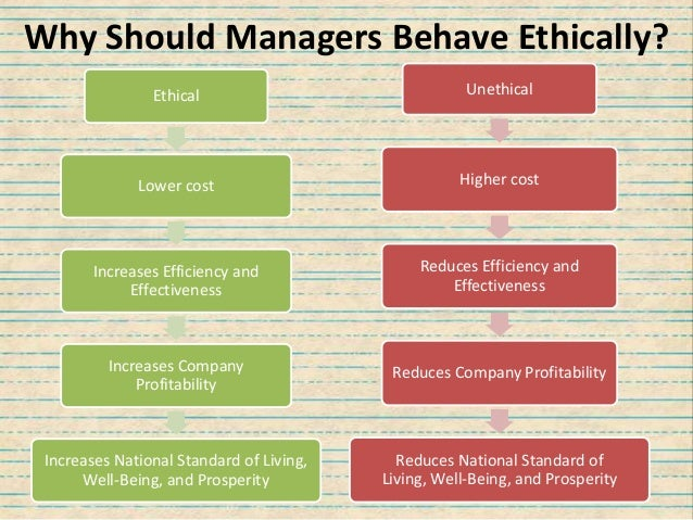 why be ethical The objections to ethical relativism are explained ethical absolutism, ethical nihilism, and ethical skepticism are defined.