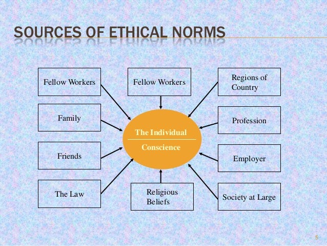 human ethics and corporate governance The corporate governance side of the matter has received rather more in the way of regulation and standardisation as there is a longer history of regulation in this area.