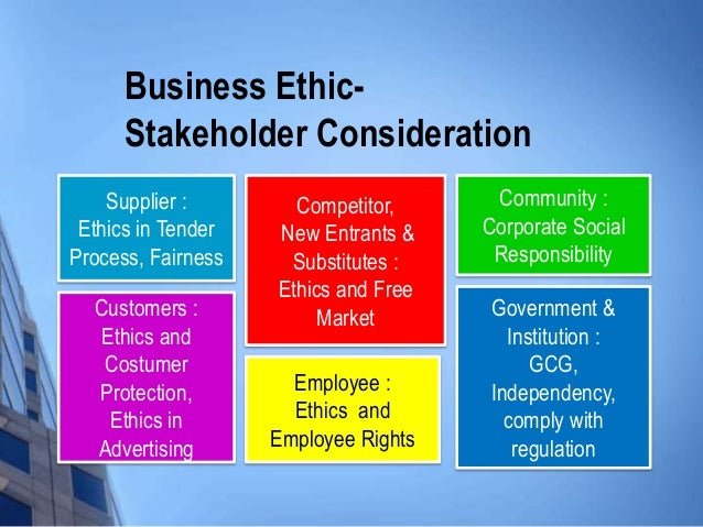 csr and business ethics pdf