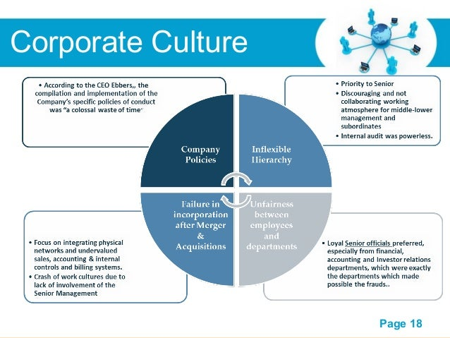 Business ethics projectworld com free powerpoint templates page 18 corporate culture toneelgroepblik Gallery