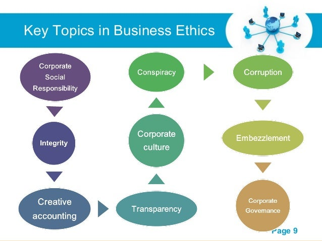 Business ethics projectworld com the beginning of the end 2002 9 free powerpoint templates page 9 key topics in business ethics toneelgroepblik Choice Image