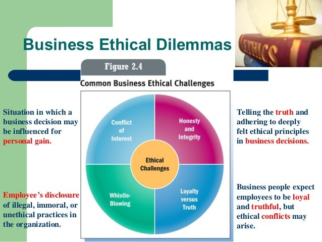 business ethics dilemma Ccab ethical dilemmas case studies for professional accountants in public practice introduction it is good business practice to work closely with your clients on the other hand, you.