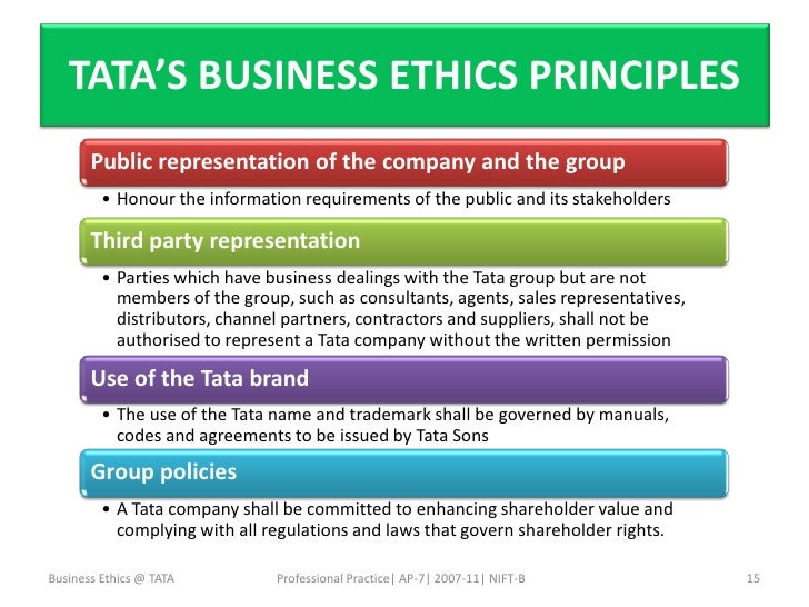Case study business ethics india