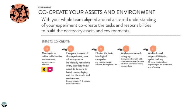 EXPERIMENT CO-CREATE YOUR ASSETS AND ENVIRONMENT With your whole team aligned around a shared understanding of your experi...