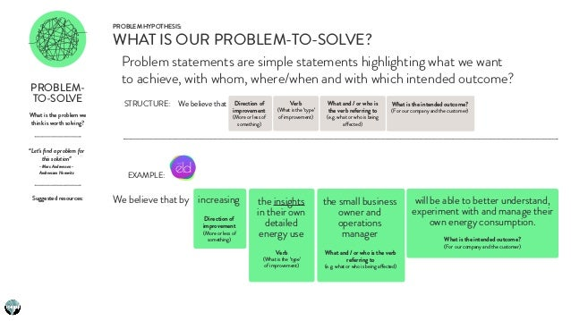 """PROBLEM HYPOTHESIS: What is the problem we think is worth solving? WHAT IS OUR PROBLEM-TO-SOLVE? """"Let's find a problem for ..."""