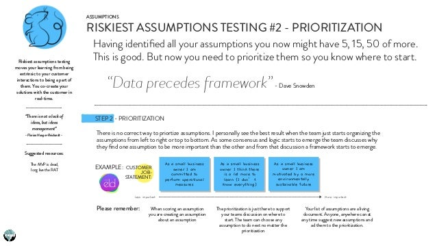 ASSUMPTIONS RISKIEST ASSUMPTIONS TESTING #2 - PRIORITIZATION Having identified all your assumptions you now might have 5, 1...
