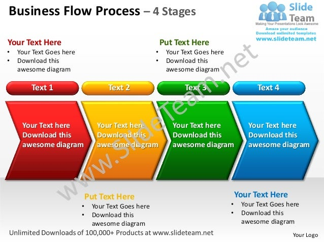 Business flow process 4 stages powerpoint templates 0712 for Openoffice flowchart template
