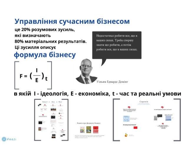 """Презентація """"Формула медичного бізнеса"""" Павло Ковтонюк"""