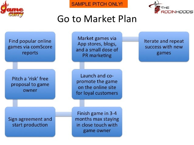 A ready to use template for pitching your business for funding with go to market plan sample pitch only flashek