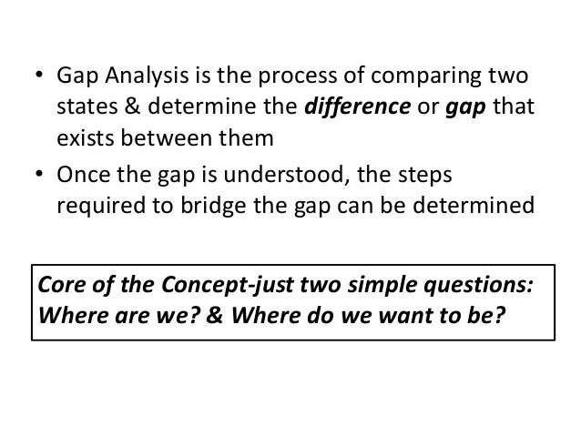Business Gap Analysis Pdf