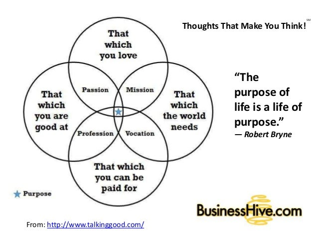 """From: http://www.talkinggood.com/ """"The purpose of life is a life of purpose."""" ― Robert Bryne Thoughts That Make You Think!..."""