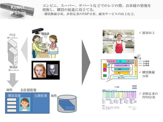 コンビニ、スーパー、デパートなどでのレジの際、お客様の情報を  把握し、購買の促進に役立てる。  - 購買動線分析。非特定者のRMF分析。顧客サービスの向上など。  Kinect  at Shop  Kinect, Connect, … Per...