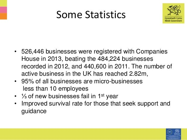 Some Statistics • 526,446 businesses were registered with Companies House in 2013, beating the 484,224 businesses recorded...