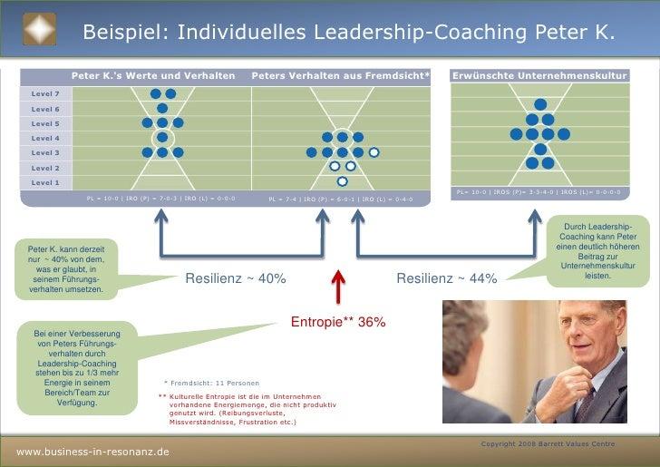 Die Fähigkeit, die Organisation belastbar, stabil und anpassungsfähig zu machen und zu halten</li></li></ul><li>Wenn wir d...