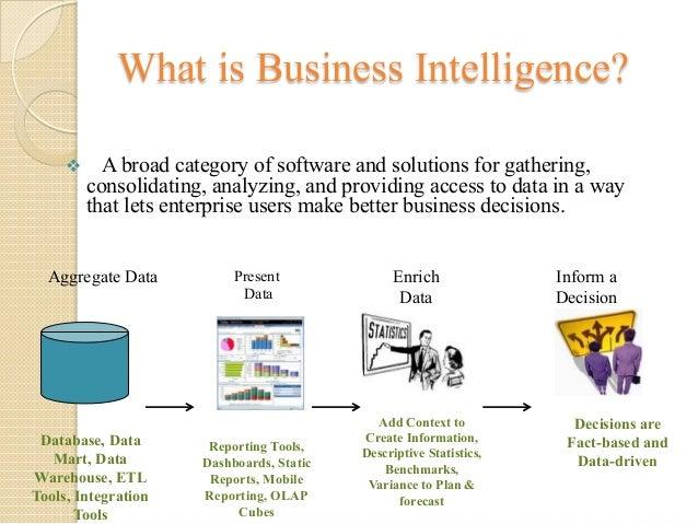 Business Intelligence Data Analytics Visualization