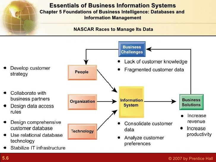 chapter 6 databasesdatabases maintains information about Chapter 6: maintaining a secure environment, weaving what steps can an agency take to secure data and maintain should use the information in this chapter.