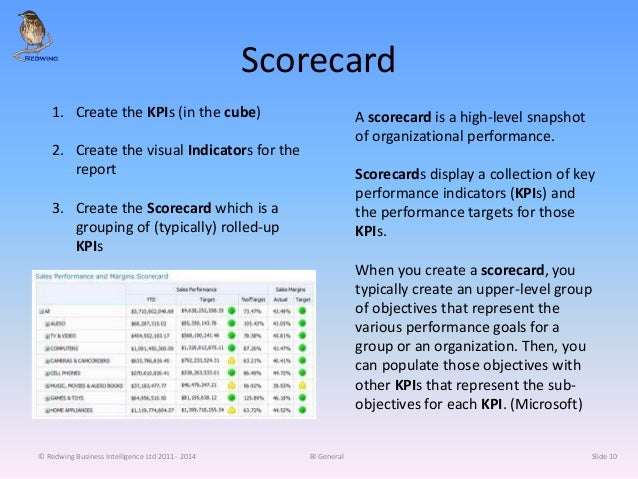Scorecard 1. Create the KPIs (in the cube) 2. Create the visual Indicators for the report 3. Create the Scorecard which is...