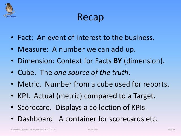Recap • Fact: An event of interest to the business. • Measure: A number we can add up. • Dimension: Context for Facts BY (...