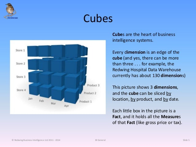 Cubes Cubes are the heart of business intelligence systems. Every dimension is an edge of the cube (and yes, there can be ...