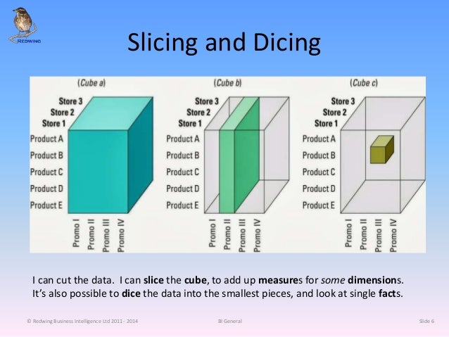 Slicing and Dicing I can cut the data. I can slice the cube, to add up measures for some dimensions. It's also possible to...
